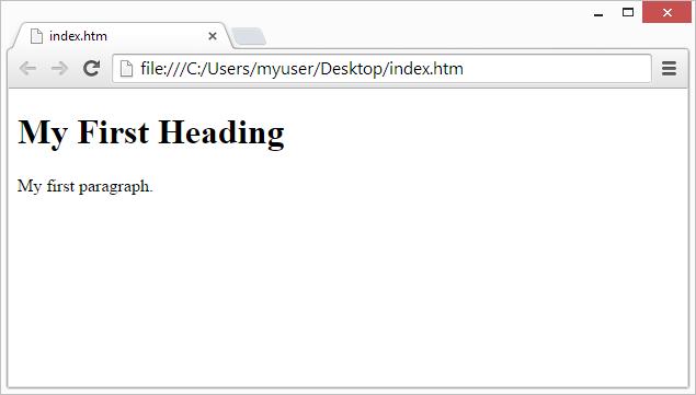 آموزش و یادگیری مشاهده سند html در مرورگر